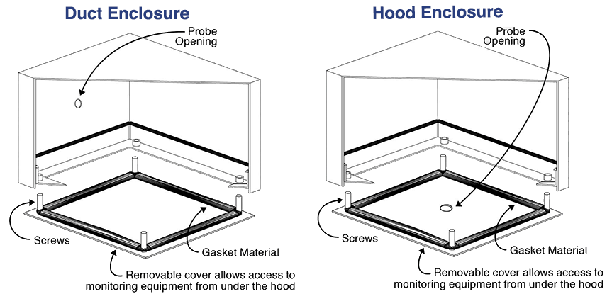 Duct Fan In An Enclosure : Access enclosures streivor air systems