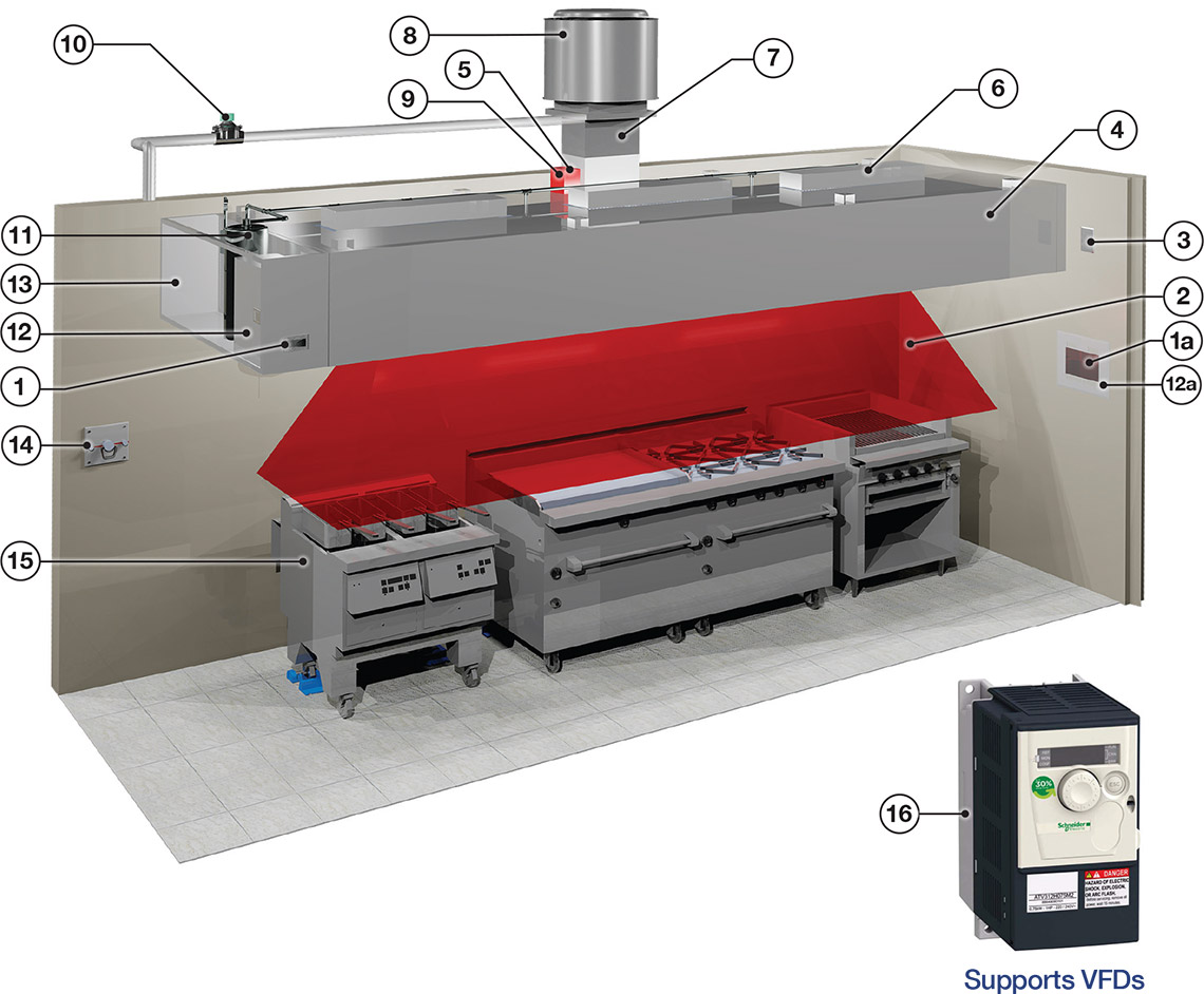 DemandAire Silver Demand Control Ventilation (DCV) System