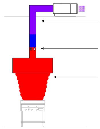 High Temperature Exhaust Plume