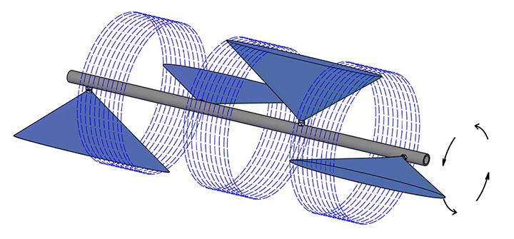 Nozzle Overlap